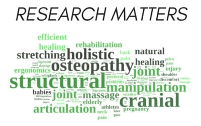 Research Matters!